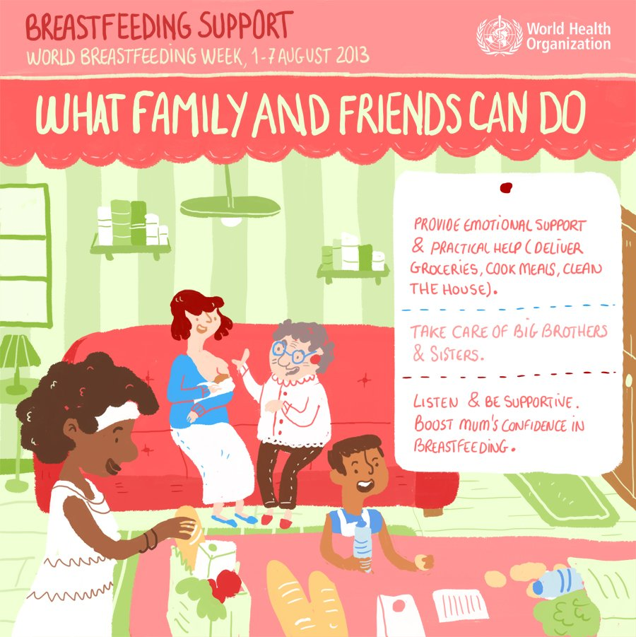 WHO breastfeeding graphic series: Family