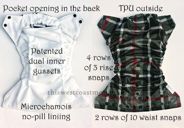 Rumparooz OS diaper features