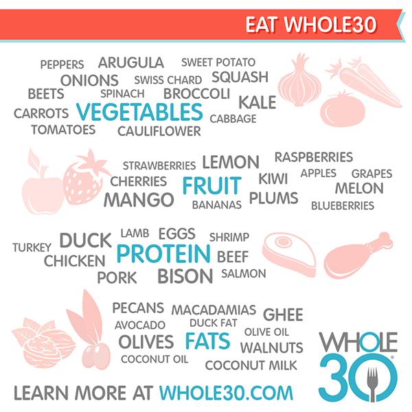Whole Foods West Coast