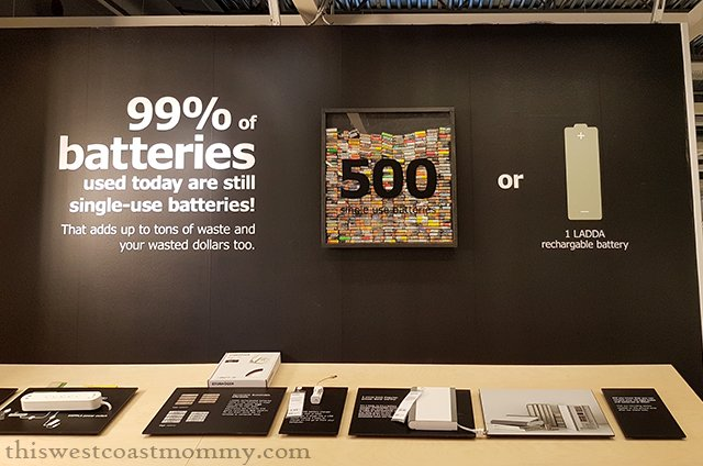 Ikea reusable batteries