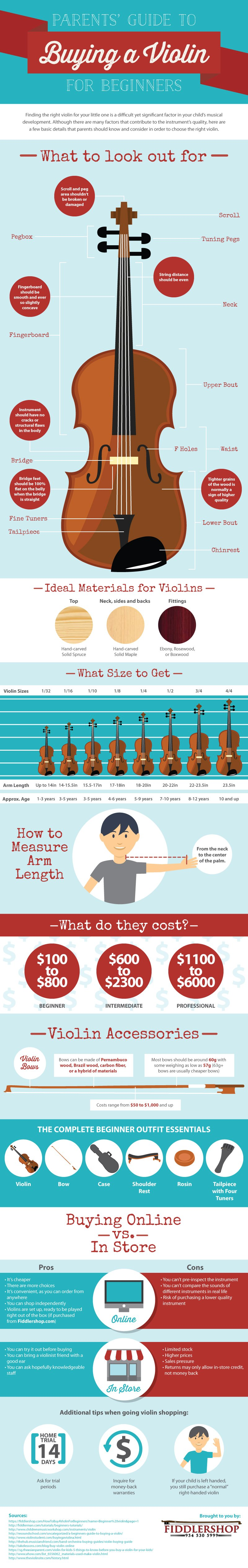 A Parent's Guide to Buying a Violin: Everything you need to know to choose the right instrument.