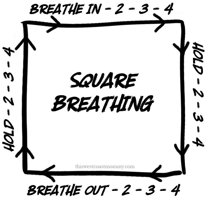 The Simple Breathing Technique That Will Help You Sleep forecasting